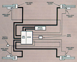 Dodge Ram Rwal Abs Wiring Harness Diagram in addition Abs kh select vehicle also Audio Parallel Speaker Wiring Diagram also Showthread furthermore Chevy Impala 3 8 Engine Wiring Diagram. on kelsey hayes abs module schematic